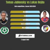 Tomas Jablonsky vs Lukas Hejda h2h player stats