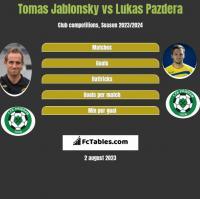 Tomas Jablonsky vs Lukas Pazdera h2h player stats