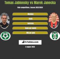 Tomas Jablonsky vs Marek Janecka h2h player stats