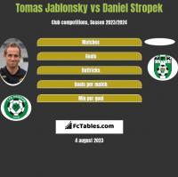 Tomas Jablonsky vs Daniel Stropek h2h player stats