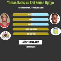 Tomas Kalas vs Ezri Konsa Ngoyo h2h player stats