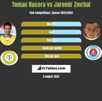 Tomas Kucera vs Jaromir Zmrhal h2h player stats