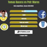 Tomas Kucera vs Petr Mares h2h player stats
