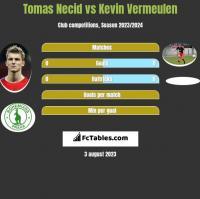 Tomas Necid vs Kevin Vermeulen h2h player stats