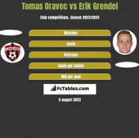 Tomas Oravec vs Erik Grendel h2h player stats