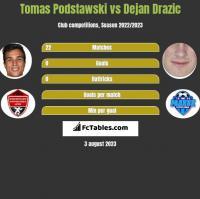 Tomas Podstawski vs Dejan Drazic h2h player stats
