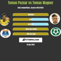 Tomas Poznar vs Tomas Wagner h2h player stats