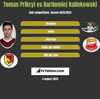 Tomas Prikryl vs Bartlomiej Kalinkowski h2h player stats