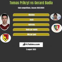 Tomas Prikryl vs Gerard Badia h2h player stats