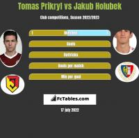 Tomas Prikryl vs Jakub Holubek h2h player stats
