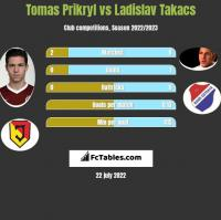 Tomas Prikryl vs Ladislav Takacs h2h player stats