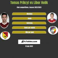 Tomas Prikryl vs Libor Holik h2h player stats