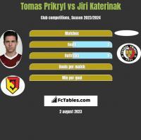 Tomas Prikryl vs Jiri Katerinak h2h player stats