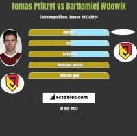 Tomas Prikryl vs Bartlomiej Wdowik h2h player stats