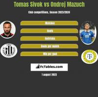 Tomas Sivok vs Ondrej Mazuch h2h player stats