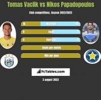 Tomas Vaclik vs Nikos Papadopoulos h2h player stats