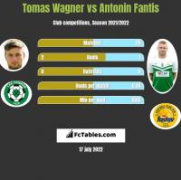 Tomas Wagner vs Antonin Fantis h2h player stats