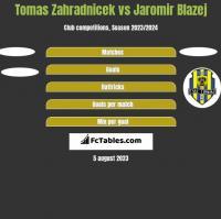 Tomas Zahradnicek vs Jaromir Blazej h2h player stats
