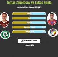 Tomas Zapotocny vs Lukas Hejda h2h player stats