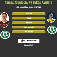 Tomas Zapotocny vs Lukas Pazdera h2h player stats