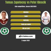 Tomas Zapotocny vs Peter Klescik h2h player stats