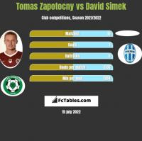 Tomas Zapotocny vs David Simek h2h player stats