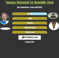 Tomasz Dejewski vs Benedikt Zech h2h player stats