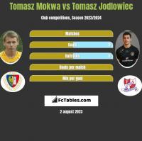 Tomasz Mokwa vs Tomasz Jodłowiec h2h player stats