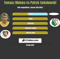 Tomasz Mokwa vs Patryk Sokolowski h2h player stats