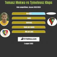 Tomasz Mokwa vs Tymoteusz Klups h2h player stats