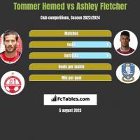 Tommer Hemed vs Ashley Fletcher h2h player stats