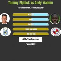 Tommy Elphick vs Andy Yiadom h2h player stats