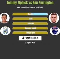 Tommy Elphick vs Ben Purrington h2h player stats