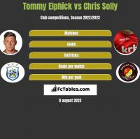 Tommy Elphick vs Chris Solly h2h player stats