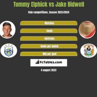 Tommy Elphick vs Jake Bidwell h2h player stats