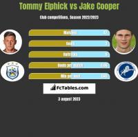 Tommy Elphick vs Jake Cooper h2h player stats