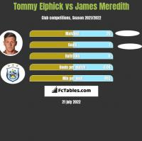 Tommy Elphick vs James Meredith h2h player stats
