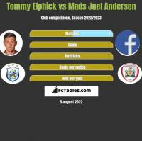Tommy Elphick vs Mads Juel Andersen h2h player stats