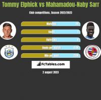 Tommy Elphick vs Mahamadou-Naby Sarr h2h player stats