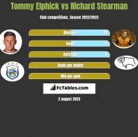 Tommy Elphick vs Richard Stearman h2h player stats