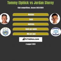 Tommy Elphick vs Jordan Storey h2h player stats