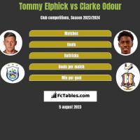 Tommy Elphick vs Clarke Odour h2h player stats