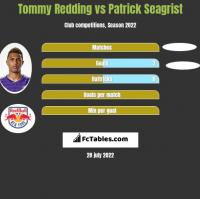 Tommy Redding vs Patrick Seagrist h2h player stats