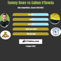 Tommy Rowe vs Callum O'Dowda h2h player stats