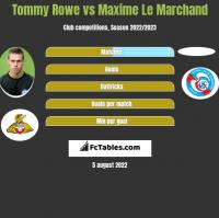Tommy Rowe vs Maxime Le Marchand h2h player stats