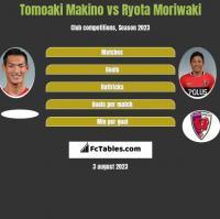 Tomoaki Makino vs Ryota Moriwaki h2h player stats