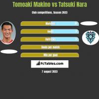 Tomoaki Makino vs Tatsuki Nara h2h player stats