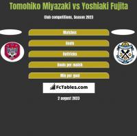 Tomohiko Miyazaki vs Yoshiaki Fujita h2h player stats
