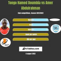 Tongo Hamed Doumbia vs Amer Abdulrahman h2h player stats