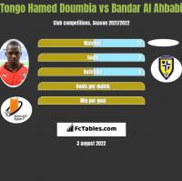 Tongo Hamed Doumbia vs Bandar Al Ahbabi h2h player stats